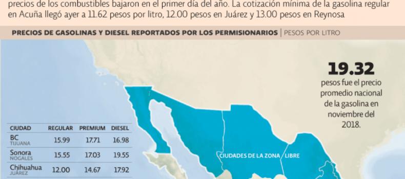 Precio de la gasolina baja en la frontera norte