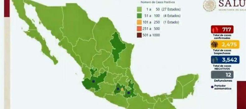 Suman 12 defunciones por Covid-19 en México